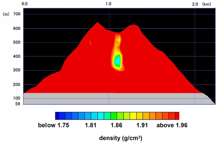 """Az Ió nevű japán vulkánszigetről müontomográfos """"röntgenképe"""", amit a Tokiói Egyetem kutatói készítettek egy másik berendezéssel."""
