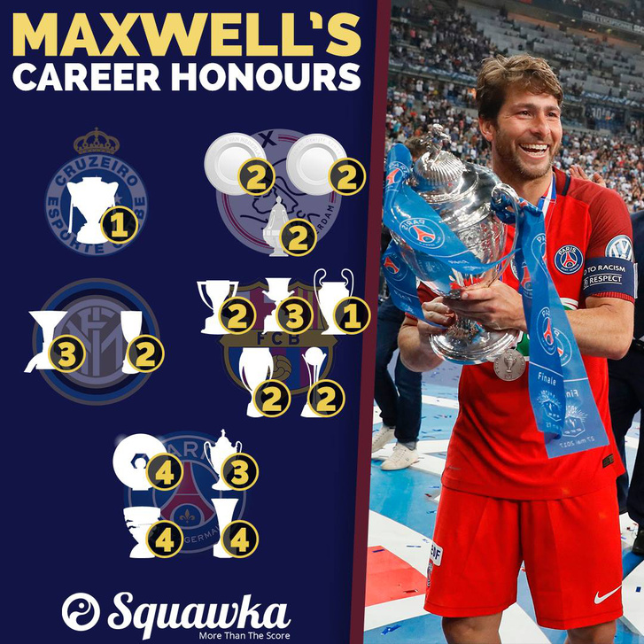 Maxwell trófeái a Squawka grafikáján