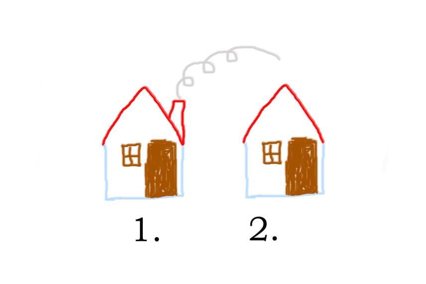 Van kémény?  A kémény a házon az aggodalmak, negatív gondolatok kifejezésének, esetleges indulatok, belső feszültség levezetésének képességére utal. Ha megvan (1.), az jó jel, de ha hiányzik, az arra utal, hogy a belső feszültséget nem tudja jól kezelni a rajzoló, így az nem oldódik fel, hanem felgyülemlik benne. A kémény hiánya (2.) egyúttal a sikertelenség érzésének jele is.