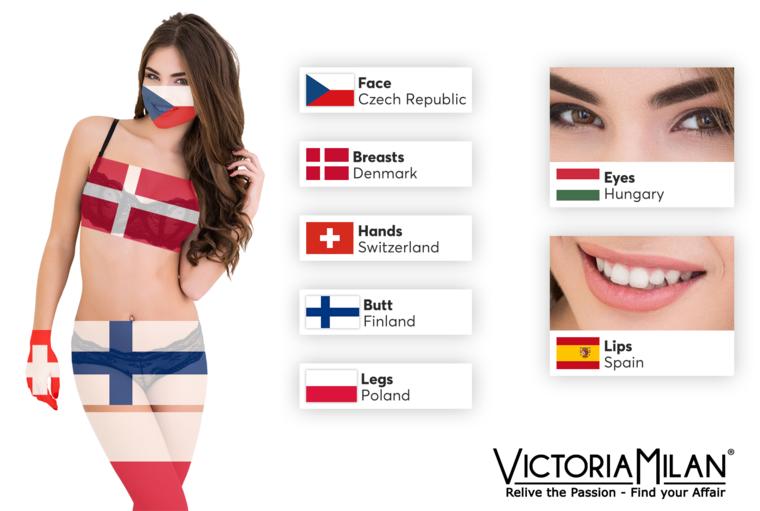 top társkereső oldalak USA online társkereső amerika ingyenes