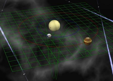 pulzárok rádiójeleinek elemzésén alapuló új módszer segítségével nagy pontossággal sikerült reprodukálni a Naprendszer nagybolygóinak tömegét. Az így kapott értékek kitűnő egyezésben állnak az űrszondák pályaadatain alapuló tömegekkel, és sok esetben azoknál pontosabbak is. [D. Champion, Max-Planck-Institut für Radioastronomie]