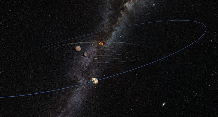 A tizedik bolygó elképzelt pályája.