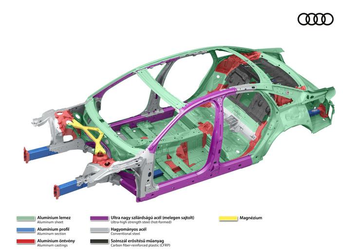 Ilyen anyagokból készült az Audi A8