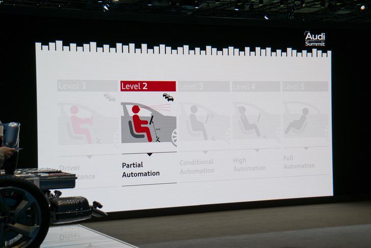 Az önvezetés fokozatait a SAE, azaz az Amerikai Autómérnökök Társasága kategorizálta, ezen a skálán a 3-asnál tart az A8, a teljes önvezetés az 5-ös szint