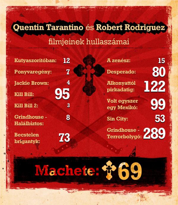 rodriguez2.png