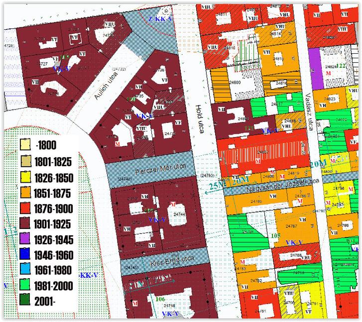 A környék házainak kora. Készült a kerületi szabályozási terv felhasználásával