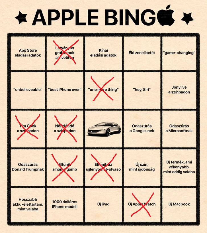 apple bingo