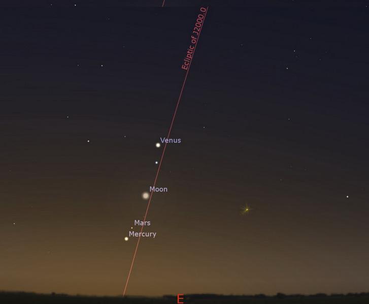 A szeptember 18-i hajnali bolygóegyüttállás a keleti égen.