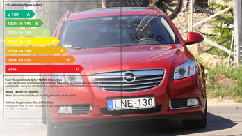 Mitől nő a diesel autó fogyasztása