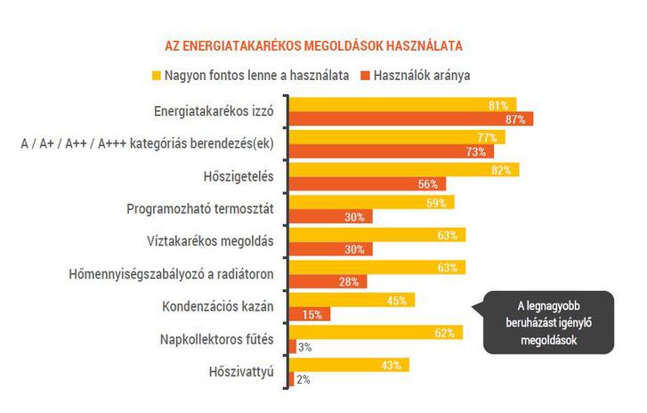 energiatakarekos megoldasok