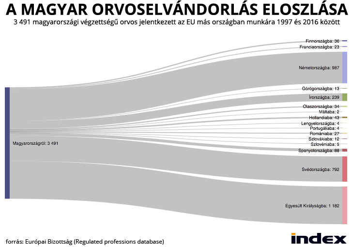 orvoselvandorlas-grafika mao
