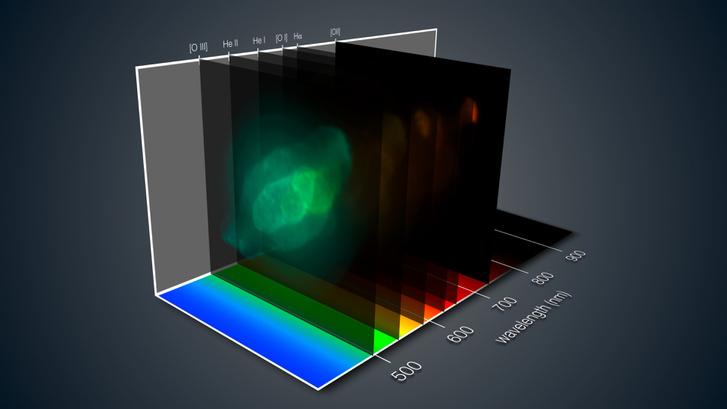 A MUSE háromdimenziós felvétele a Szaturnusz-ködről.
