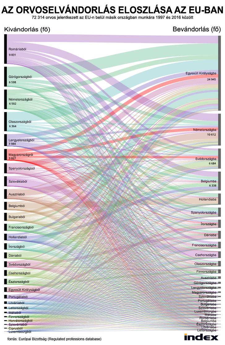orvoselvandorlas-grafika
