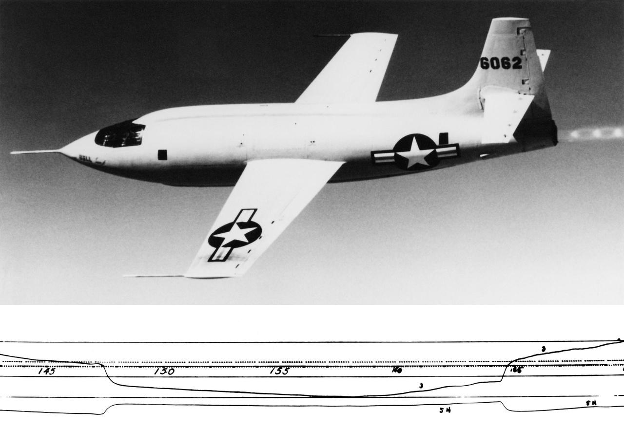 """Az első szuperszonikus repülés alatt rögzített adatok grafikonja, rajta az úgynevezett """"Mach-ugrás""""."""