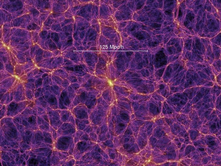 A világegyetem nagy skálájú szerkezete egy szimuláció szerint. Az új felfedezések alátámasztják, hogy a galaxisok és a világegyetem nagy struktúráinak keletkezésére vonatkozó legtöbb elképzelésünk helyes.