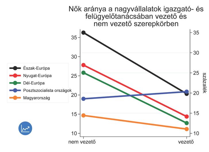 graph nagy.png