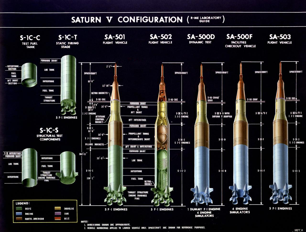 1965-ös illusztráció az első Saturn-V-ös rakétákról (köztük két röpképtelen tesztmodell, az SA-500D és -F).