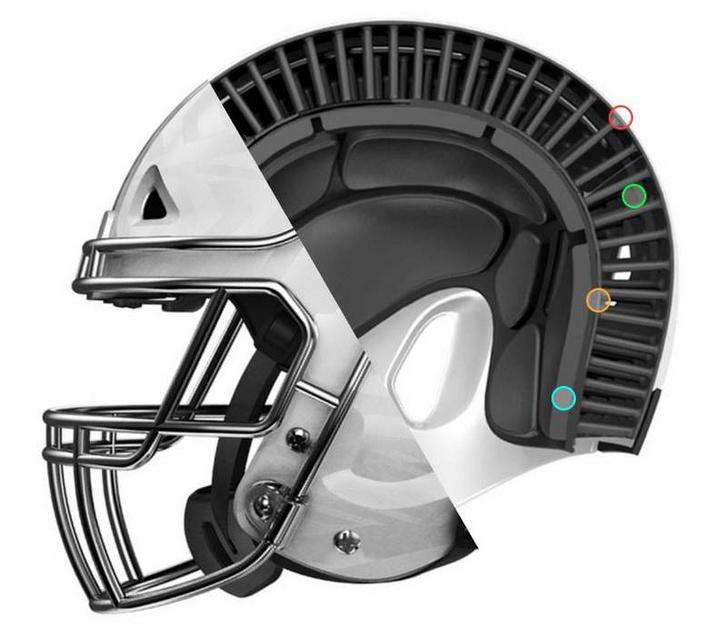 Az NFL-sisakok új generációját jelentő Vicis Zero1