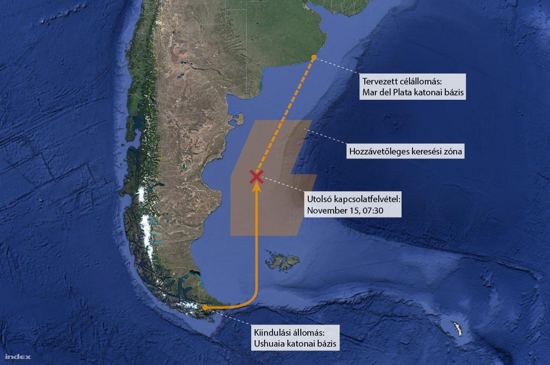 A tengeralattjáró hozzávetőleges útvonala