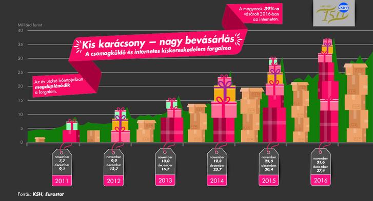 black friday infografika-04
