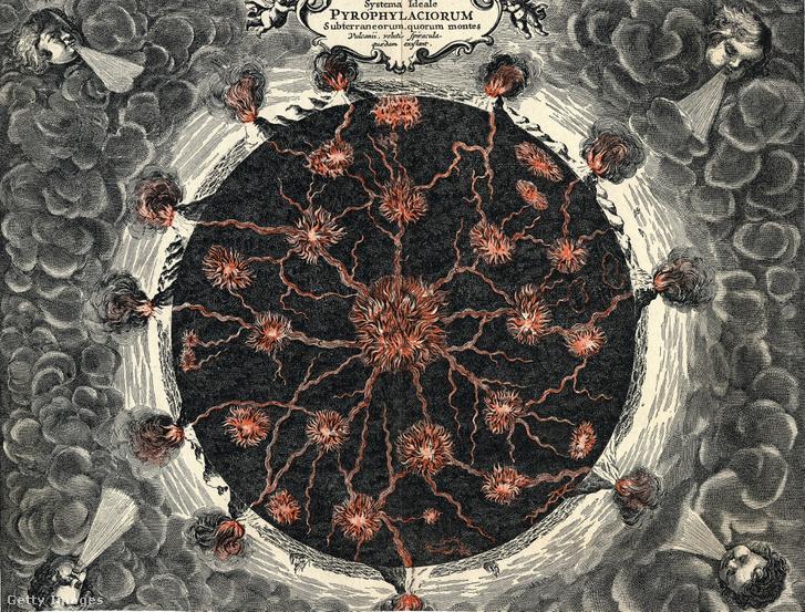 A Föld és vulkánjai, ahogy 1665-ben képzelték