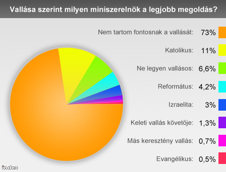 01 diagram