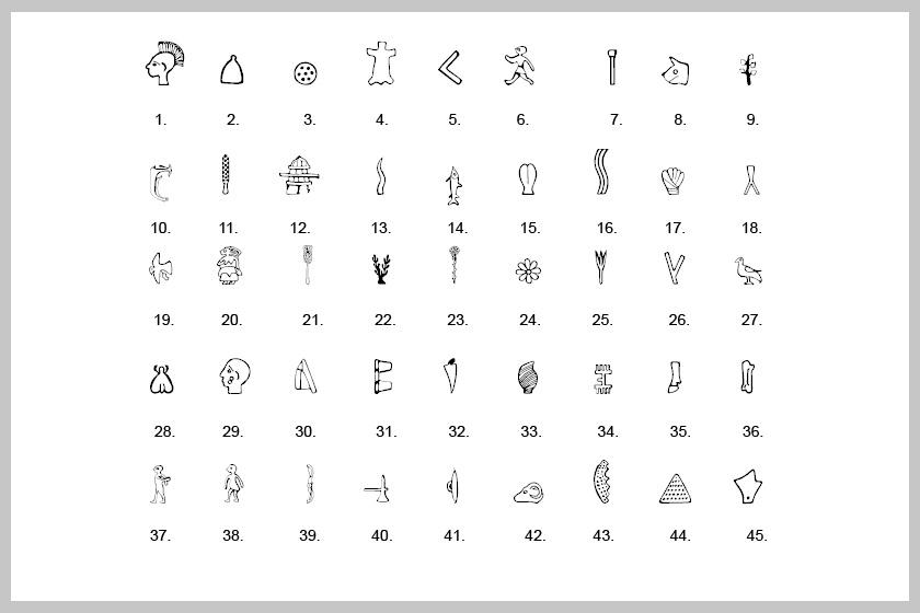 A korongon fellelhető 45 szimbólum.