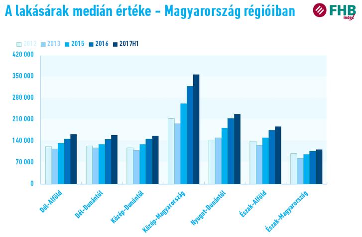 6 fhb index regiok.png