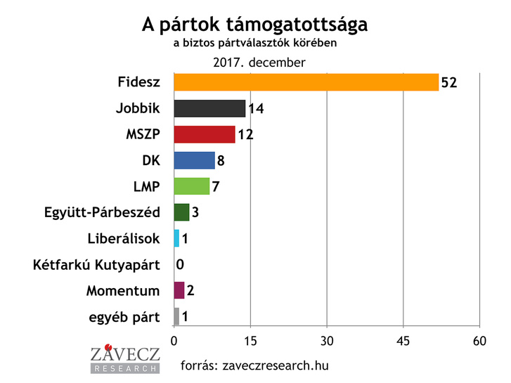 partok-tamogatottsaga-biztos-1200x900-2017.12