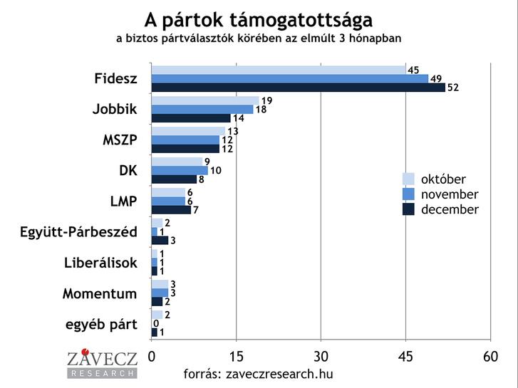 partok-tamogatottsaga-biztos-utobbi-3-honap-1200x900  10