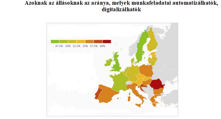 Forrás: Bruegel számításai Frey és Osborne (2013) módszerére és az ILO Labour Force Survey 2012 adataira alapozva. http://bruegel.org/2014/07/chart-of-the-week-54-of-eu-jobs-at-risk-of-computerisation/