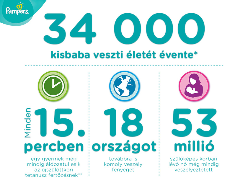 Pampers- Unicef infografika