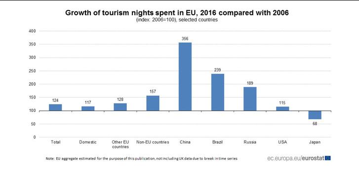 kínai turisták