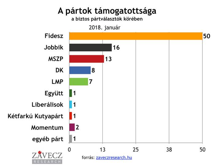 partok-tamogatottsaga-biztos-1200x900-2018.01