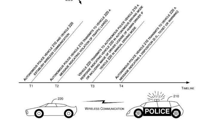 ford-autonomous-police-vehicle