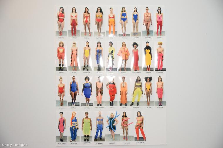 Íme egy összefoglaló kép az összes modellről