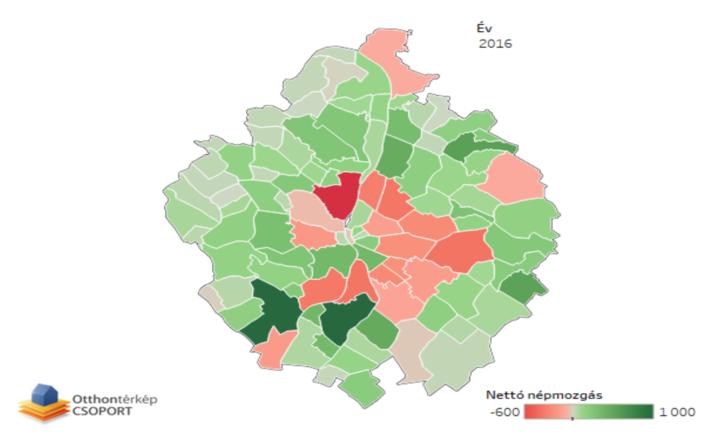Budapest és agglomerációjának népességváltozása