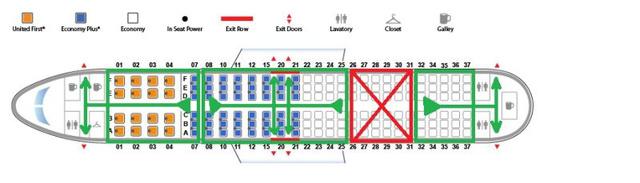 A vészkijáratok elrendezése és megközelítése a Boeingen
