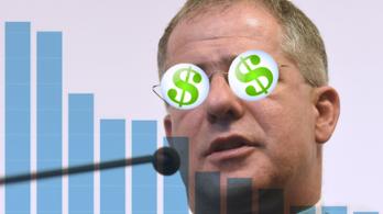 Értelmetlen infografikák: Sok vagy kevés a Kósára bízott pénz?