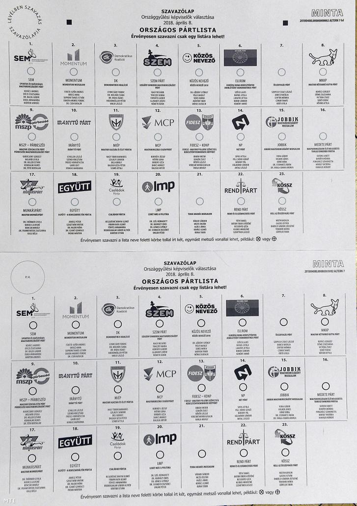 szavazólap