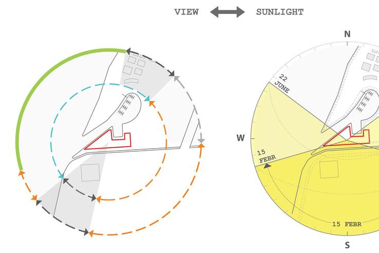 A piros vonallal határolt telek adottságai: balra a panoráma, jobbra a benapozottság. Ebből indult ki a tervezés