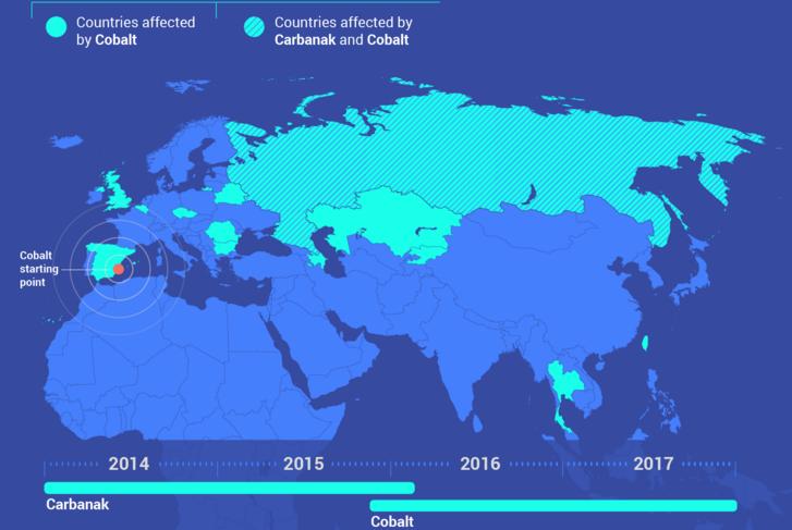 A Carbanak vagy Cobalt által támadott országok