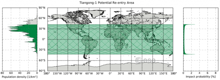 esa esoc tiangong1 risk map jan2018-1024x375 custom-15e5f16a40ad