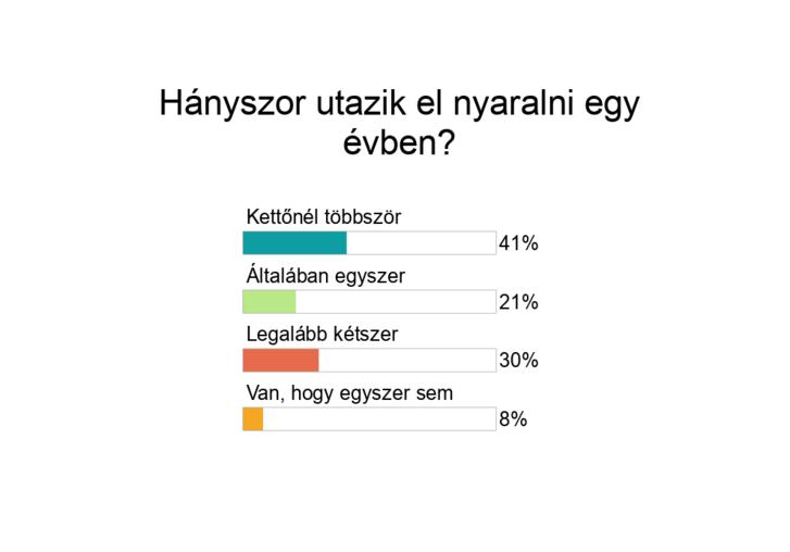 hanyszor.png