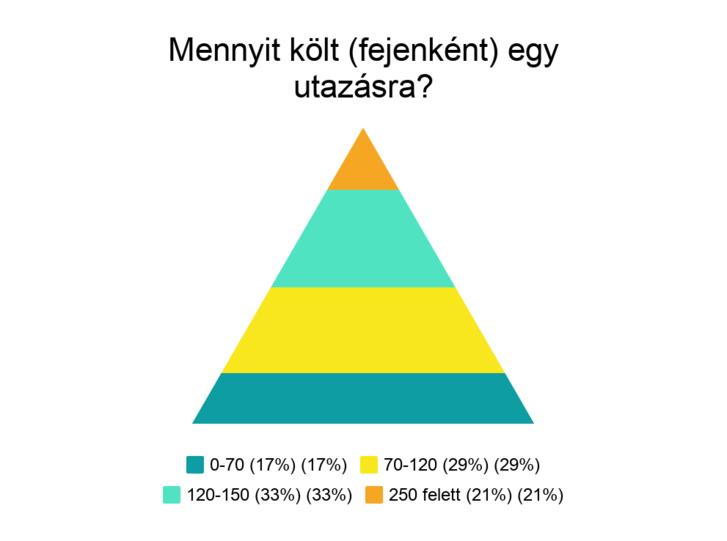 mennyit-kolt-vegleges.png