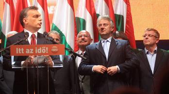 Az Orbán-kormány teljesítménye 2010-2018 között