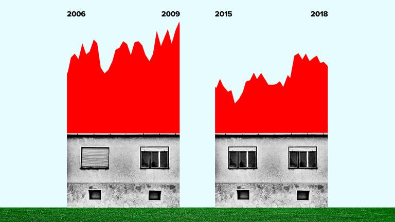 Kezdjünk el rettegni a lakáshitelektől?