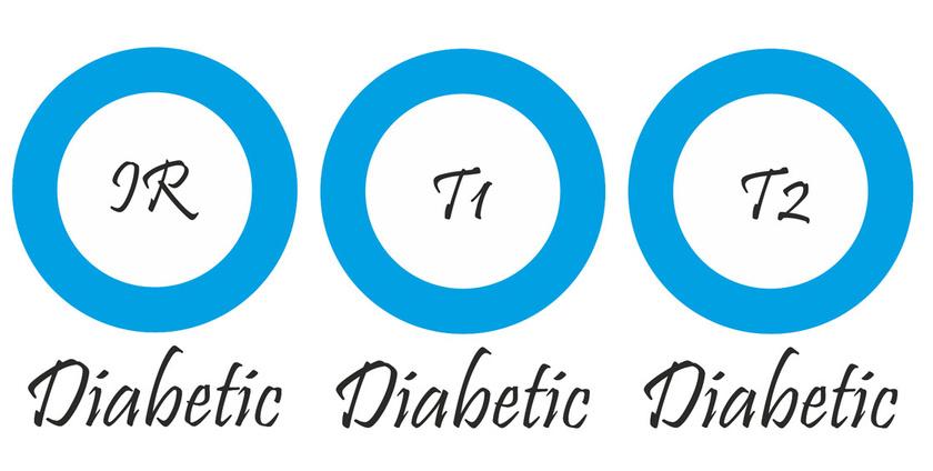 A cukorbetegség típusától függ a körön belüli jelzés.