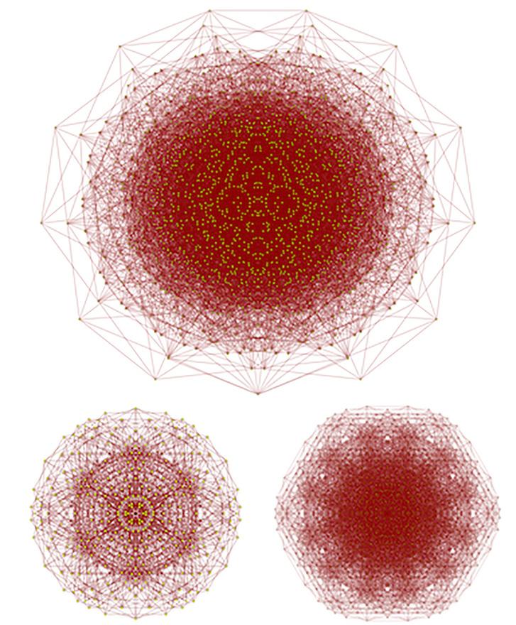 Fölül az 1581 pontból álló alakzat, alatta egy 1345 és egy 20425 pontból álló ún. vertex