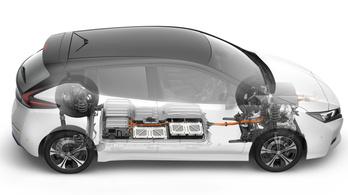 Együtt fejleszt a Toyota, a Nissan és a Honda
